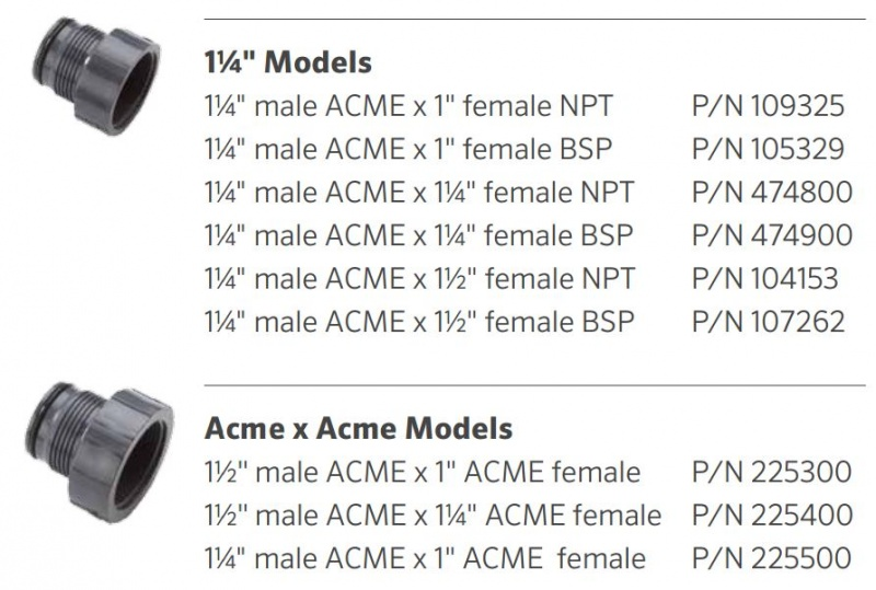 ACME model