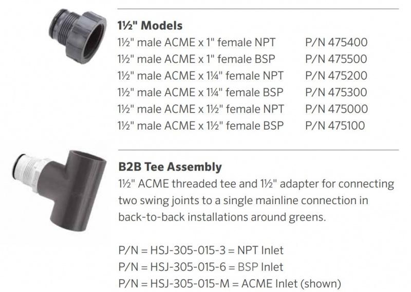 ACME model2