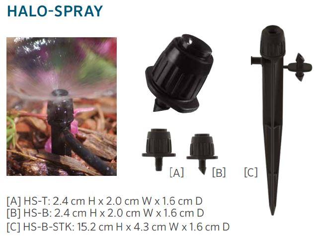 Halo-spray